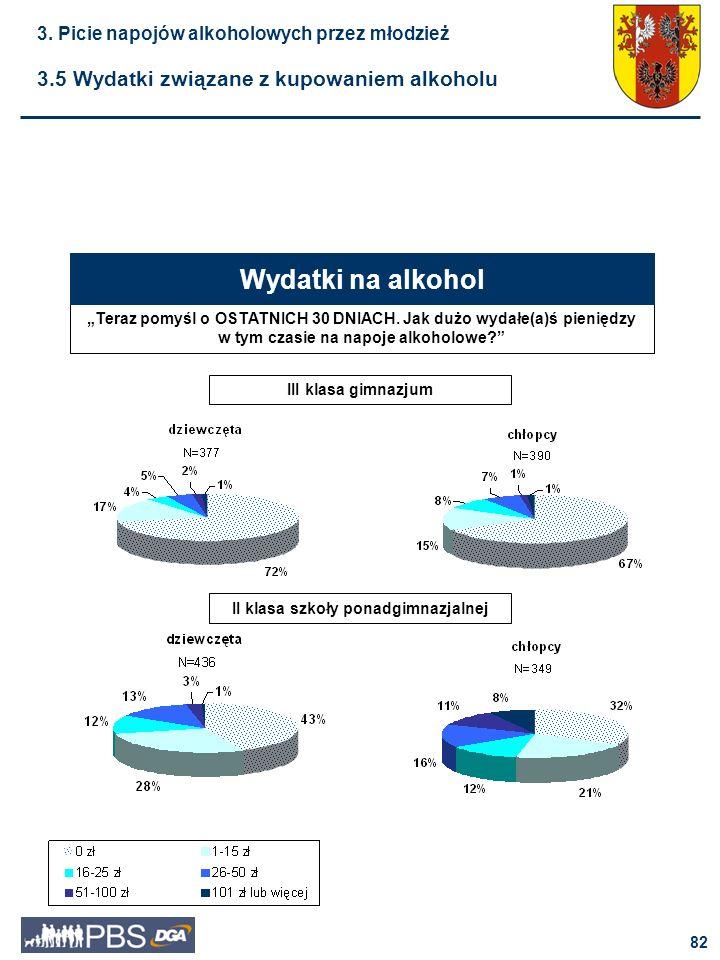83 Postrzeganie ryzyka związanego z piciem alkoholu przez badaną młodzież w większym stopniu zależy od płci badanych uczniów niż kategorii wiekowej.