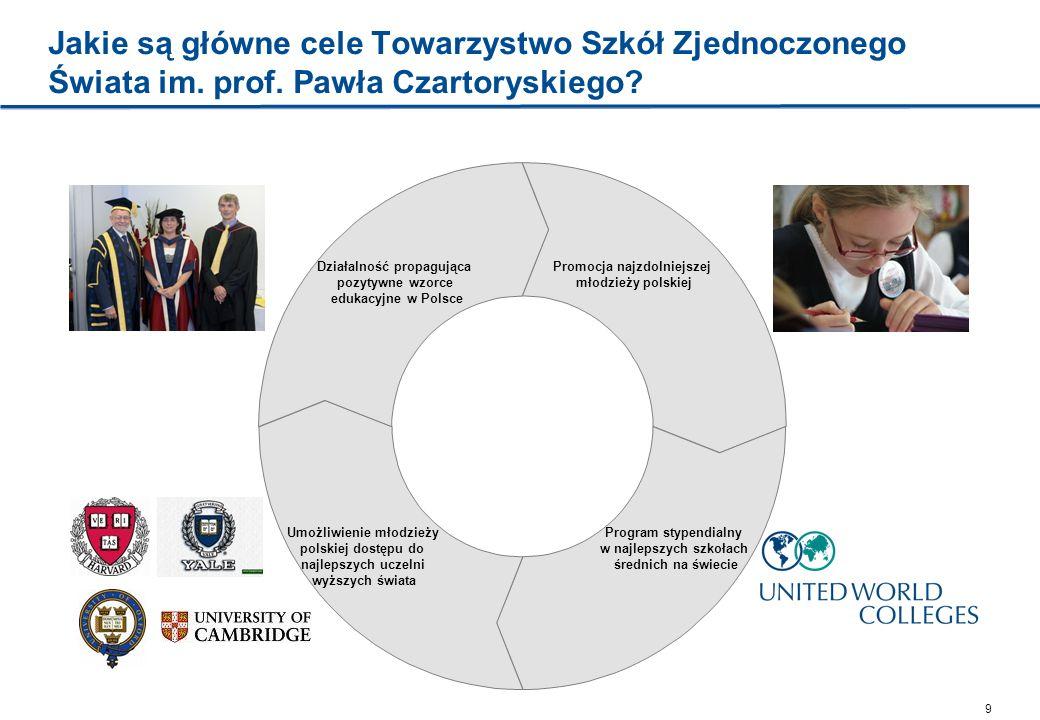 9 Jakie są główne cele Towarzystwo Szkół Zjednoczonego Świata im. prof. Pawła Czartoryskiego? Promocja najzdolniejszej młodzieży polskiej Działalność