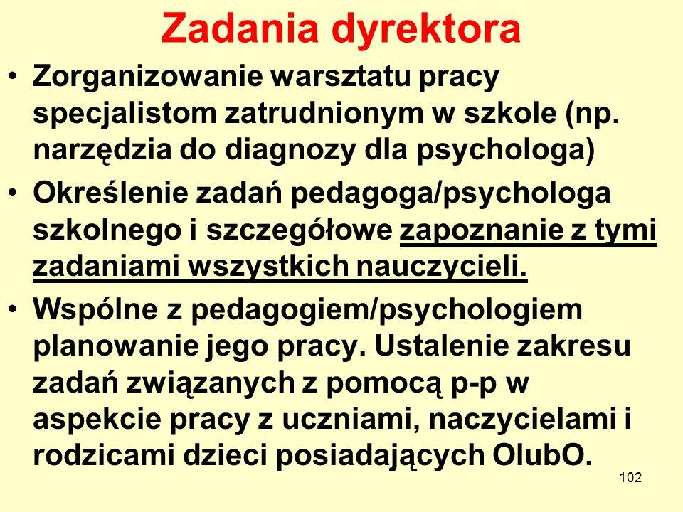 Zadania dyrektora Zorganizowanie warsztatu pracy specjalistom zatrudnionym w szkole (np. narzędzia do diagnozy dla psychologa) Określenie zadań pedago