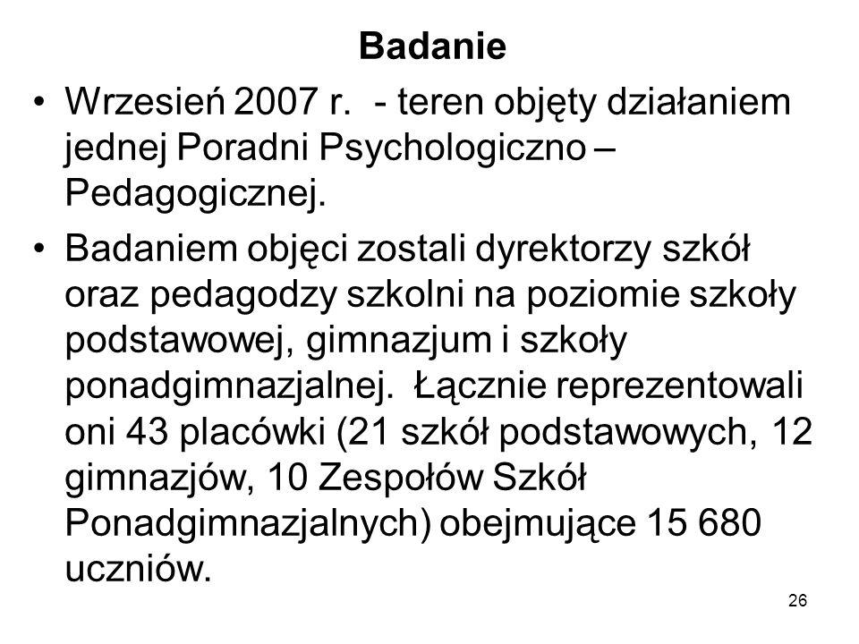 Badanie Wrzesień 2007 r. - teren objęty działaniem jednej Poradni Psychologiczno – Pedagogicznej. Badaniem objęci zostali dyrektorzy szkół oraz pedago