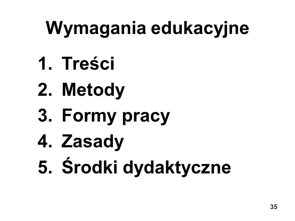 Wymagania edukacyjne 1.Treści 2.Metody 3.Formy pracy 4.Zasady 5.Środki dydaktyczne 35