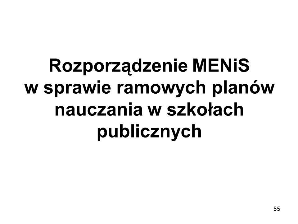 55 Rozporządzenie MENiS w sprawie ramowych planów nauczania w szkołach publicznych