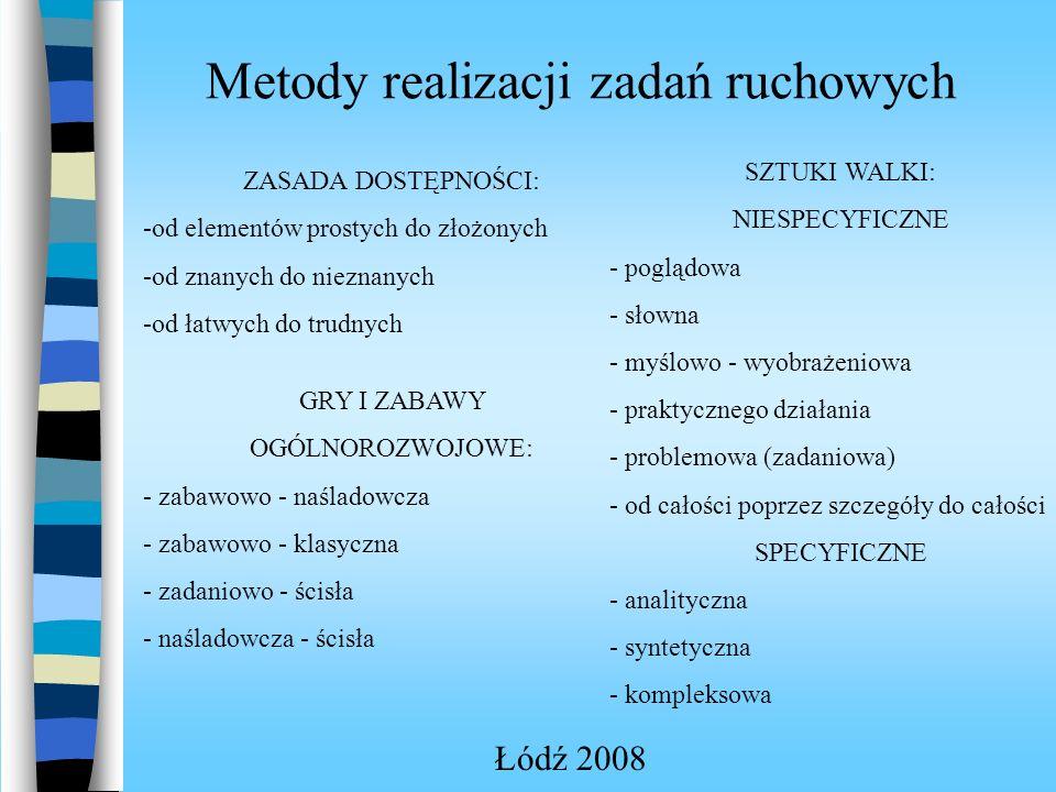 Metody realizacji zadań ruchowych Łódź 2008 ZASADA DOSTĘPNOŚCI: -od elementów prostych do złożonych -od znanych do nieznanych -od łatwych do trudnych GRY I ZABAWY OGÓLNOROZWOJOWE: - zabawowo - naśladowcza - zabawowo - klasyczna - zadaniowo - ścisła - naśladowcza - ścisła SZTUKI WALKI: NIESPECYFICZNE - poglądowa - słowna - myślowo - wyobrażeniowa - praktycznego działania - problemowa (zadaniowa) - od całości poprzez szczegóły do całości SPECYFICZNE - analityczna - syntetyczna - kompleksowa