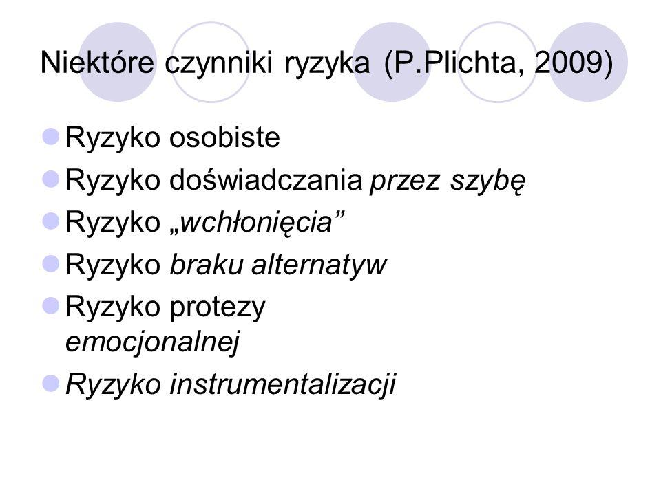 Niektóre czynniki ryzyka (P.Plichta, 2009) Ryzyko osobiste Ryzyko doświadczania przez szybę Ryzyko wchłonięcia Ryzyko braku alternatyw Ryzyko protezy