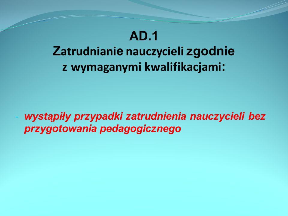AD.1 Z atrudniani e nauczycieli zgodnie z wymaganymi kwalifikacjami : - wystąpiły przypadki zatrudnienia nauczycieli bez przygotowania pedagogicznego