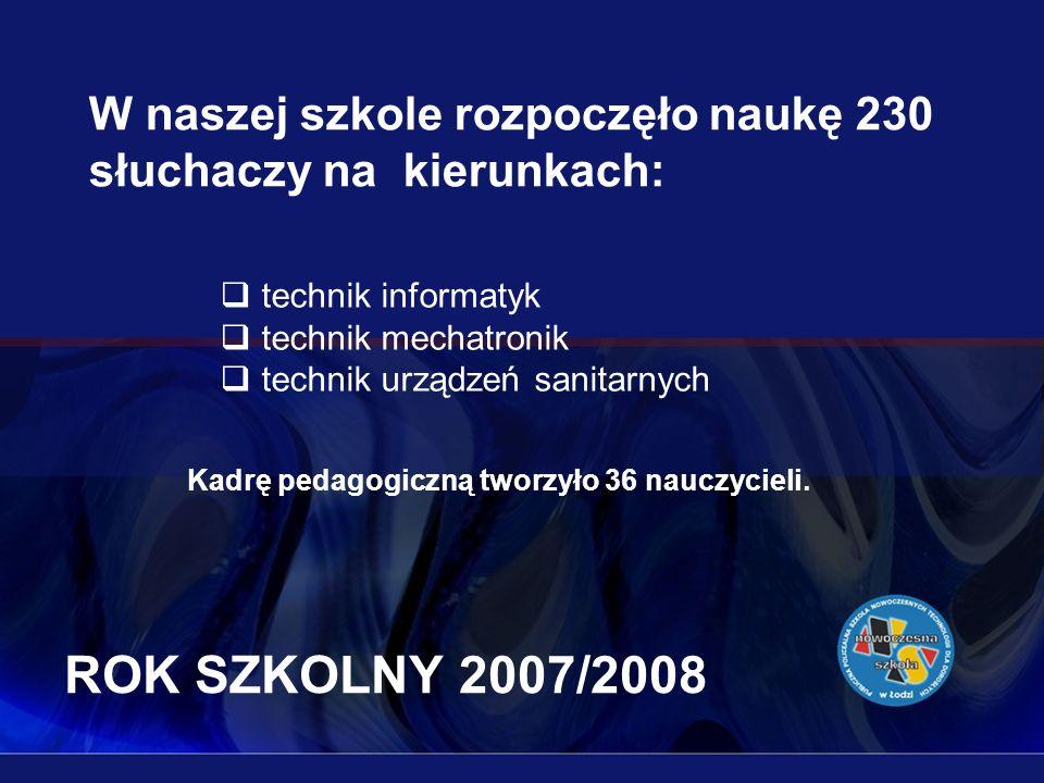 ROK SZKOLNY 2007/2008 W naszej szkole rozpoczęło naukę 230 słuchaczy na kierunkach: technik informatyk technik mechatronik technik urządzeń sanitarnyc