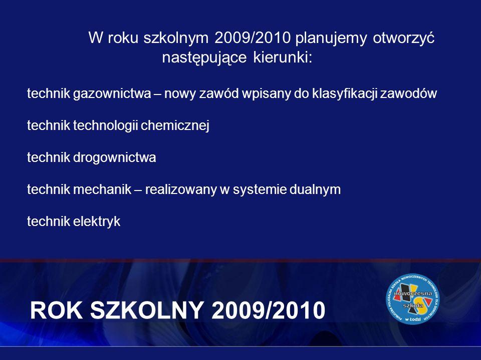 ROK SZKOLNY 2009/2010 W roku szkolnym 2009/2010 planujemy otworzyć następujące kierunki: technik gazownictwa – nowy zawód wpisany do klasyfikacji zawo
