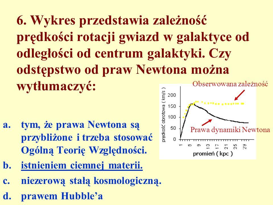 6. Wykres przedstawia zależność prędkości rotacji gwiazd w galaktyce od odległości od centrum galaktyki. Czy odstępstwo od praw Newtona można wytłumac