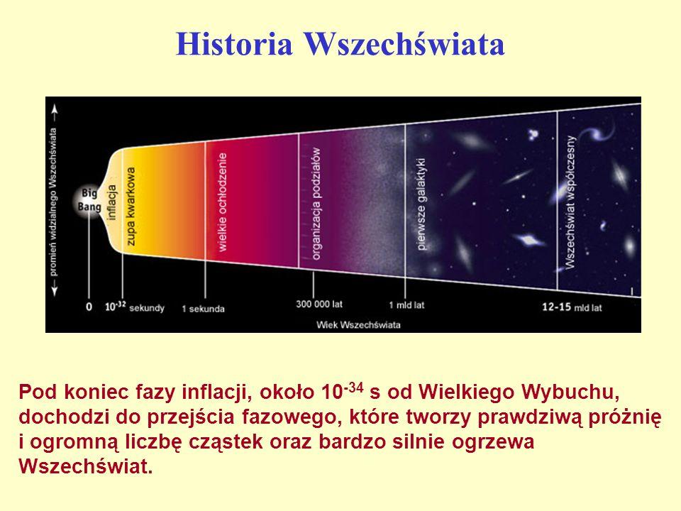 Teoria Wielkiej Unifikacji Tuż po fazie inflacyjnej przy temperaturach powyżej 10 28 K Wszechświat wypełniała mieszanina kwarków, leptonów oraz cząstek przenoszących oddziaływania fotonów, bozonów W i Z oraz gluonów.