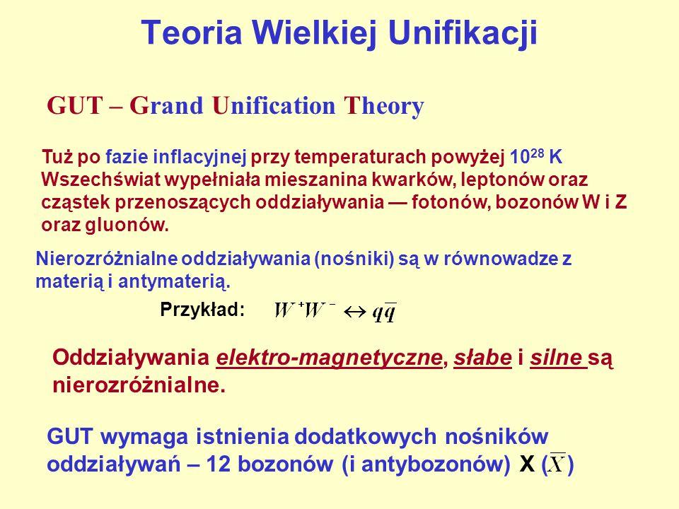 Teoria Wielkiej Unifikacji Tuż po fazie inflacyjnej przy temperaturach powyżej 10 28 K Wszechświat wypełniała mieszanina kwarków, leptonów oraz cząste