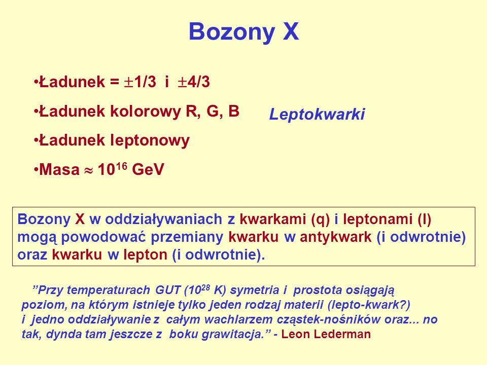 Era leptonowa 10 -4 s Temperatura 10 11 K (10 MeV) W epoce leptonowej, jedynymi relatywistycznymi bozonami są fotony zaś relatywistycznymi fermionami trzy generacje leptonów oraz ich antycząstki.