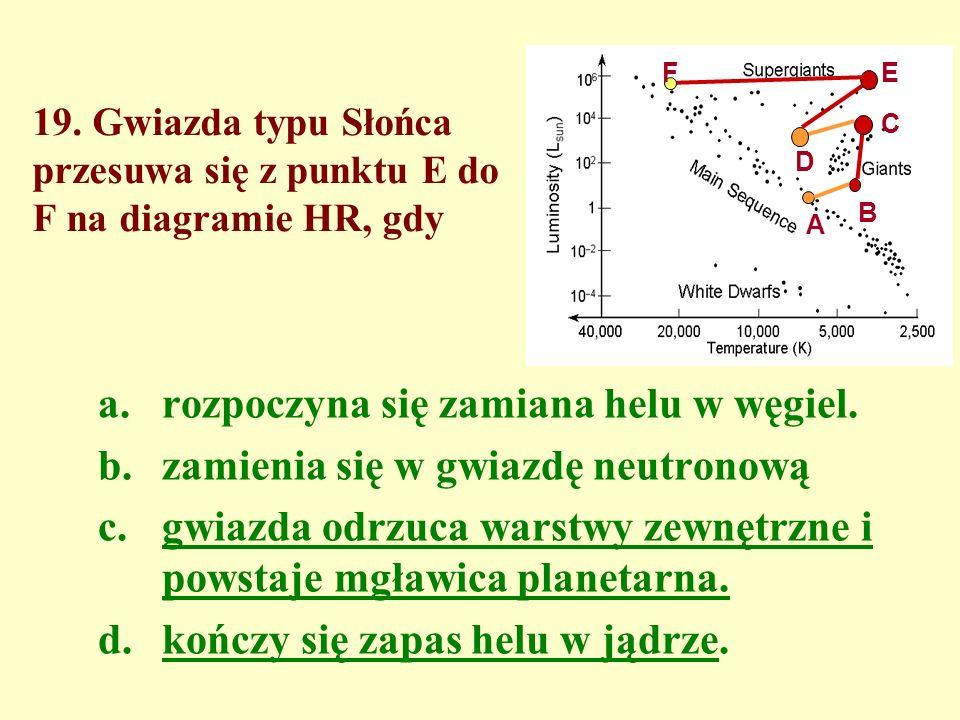 19. Gwiazda typu Słońca przesuwa się z punktu E do F na diagramie HR, gdy a.rozpoczyna się zamiana helu w węgiel. b.zamienia się w gwiazdę neutronową