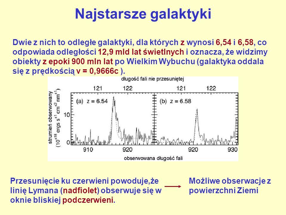 Najstarsze galaktyki Dwie z nich to odległe galaktyki, dla których z wynosi 6,54 i 6,58, co odpowiada odległości 12,9 mld lat świetlnych i oznacza, że