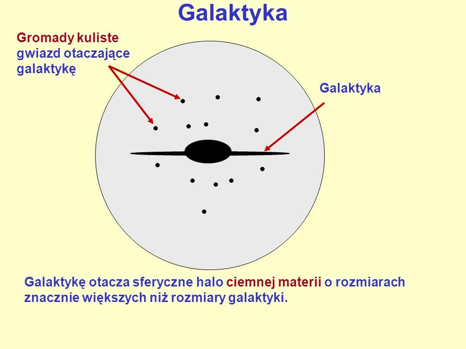 Ewolucja galaktyk Obłok wirował i nie mógł wskutek tego silnie skurczyć się w obszarze jądra - materia skupiła się w jednej płaszczyźnie, tworząc przyszły dysk.