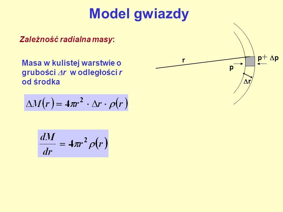 Zależność radialna masy: r r p p + p Model gwiazdy Masa w kulistej warstwie o grubości r w odległości r od środka