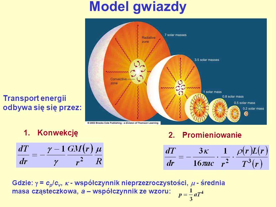 Transport energii odbywa się się przez: 1.Konwekcję 2.Promieniowanie Gdzie: = c p /c v, - współczynnik nieprzezroczystości, - średnia masa cząsteczkow