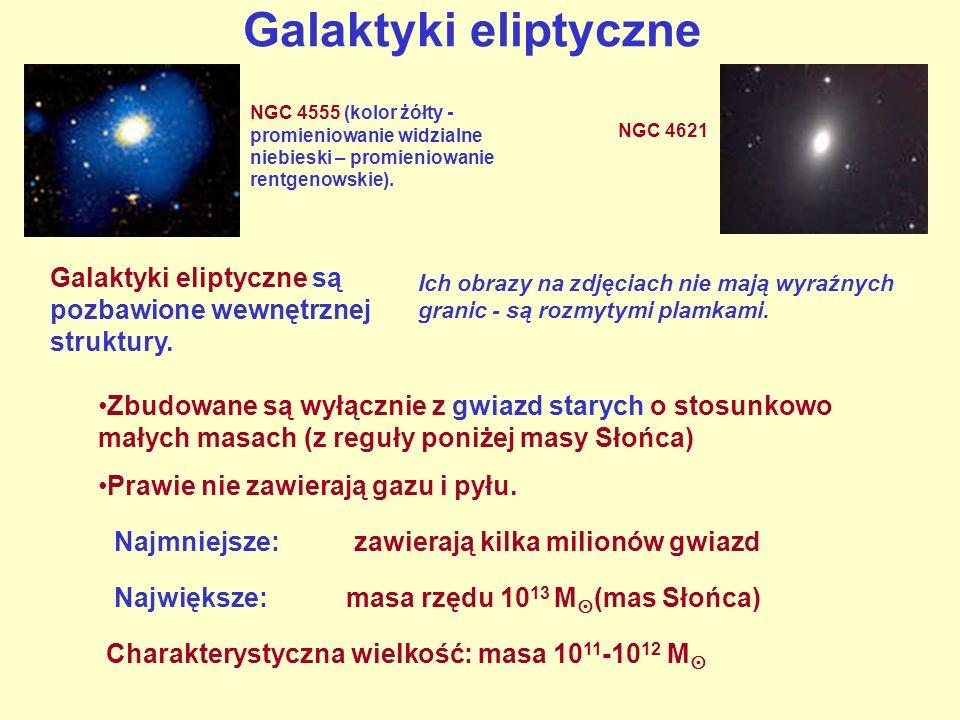 Galaktyki eliptyczne Typowe odległości między sąsiednimi gwiazdami - dziesiątki milionów razy większe niż ich średnice Niezwykle rzadkie spotykania tak bliskie, aby wskutek grawitacyjnego przyciągania znacząco zmienić swoją orbitę Gwiazdy w galaktyce tworzą tzw.