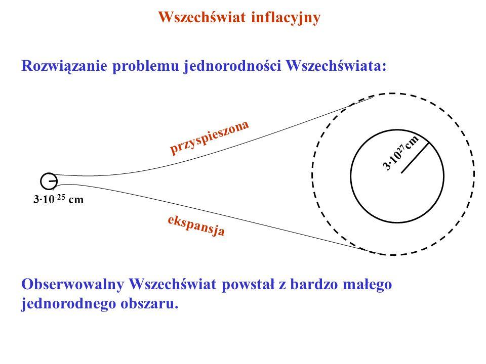Wszechświat inflacyjny Rozwiązanie problemu jednorodności Wszechświata: 3·10 27 cm 3·10 -25 cm przyspieszona ekspansja Obserwowalny Wszechświat powstał z bardzo małego jednorodnego obszaru.
