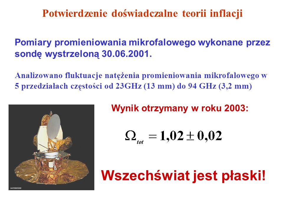 Pomiary promieniowania mikrofalowego wykonane przez sondę wystrzeloną 30.06.2001. Wynik otrzymany w roku 2003: Wszechświat jest płaski! Analizowano fl