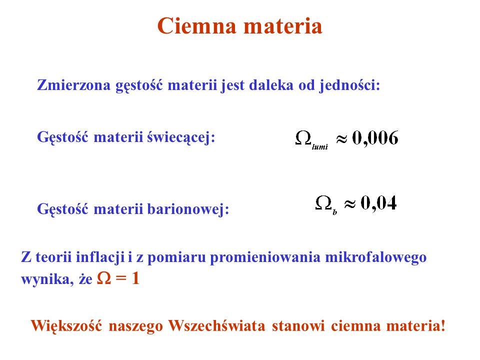 Ciemna materia Zmierzona gęstość materii jest daleka od jedności: Gęstość materii świecącej: Gęstość materii barionowej: Z teorii inflacji i z pomiaru promieniowania mikrofalowego wynika, że = 1 Większość naszego Wszechświata stanowi ciemna materia!
