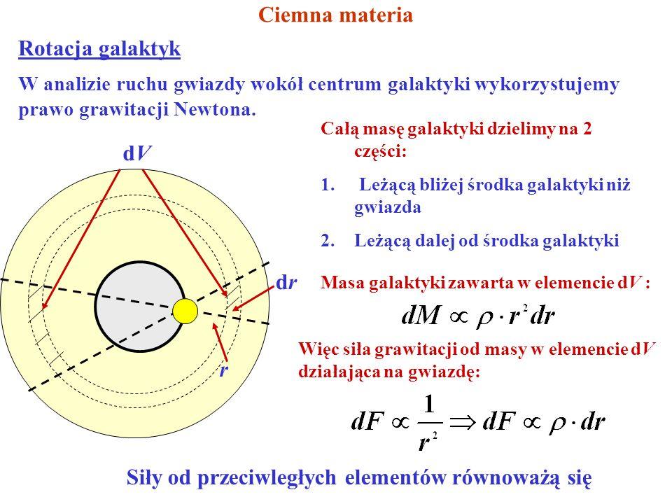 Ciemna materia Rotacja galaktyk W analizie ruchu gwiazdy wokół centrum galaktyki wykorzystujemy prawo grawitacji Newtona. drdr r dVdV Całą masę galakt