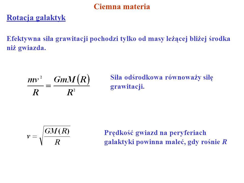 Ciemna materia Rotacja galaktyk Efektywna siła grawitacji pochodzi tylko od masy leżącej bliżej środka niż gwiazda. Siła odśrodkowa równoważy siłę gra