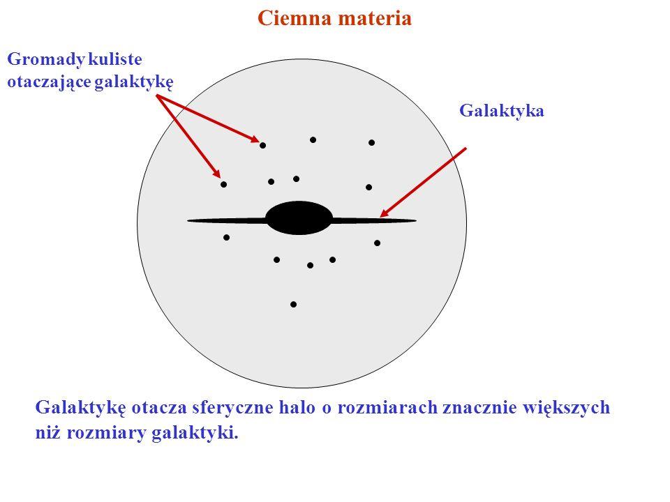 Galaktykę otacza sferyczne halo o rozmiarach znacznie większych niż rozmiary galaktyki. Ciemna materia Galaktyka Gromady kuliste otaczające galaktykę