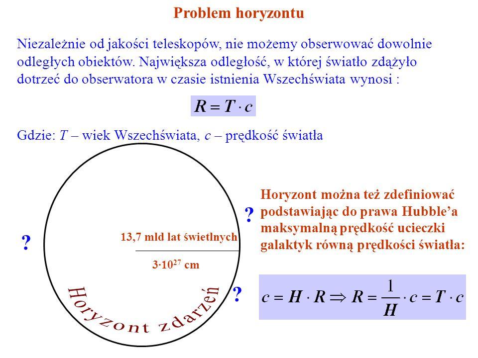 Problem horyzontu Niezależnie od jakości teleskopów, nie możemy obserwować dowolnie odległych obiektów.
