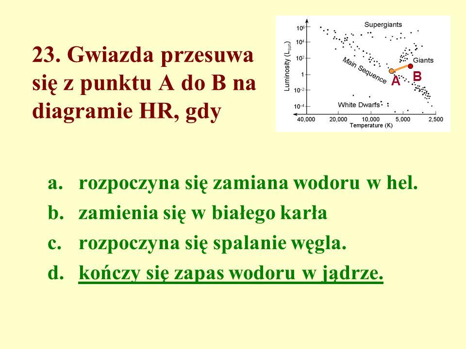 23. Gwiazda przesuwa się z punktu A do B na diagramie HR, gdy a.rozpoczyna się zamiana wodoru w hel. b.zamienia się w białego karła c.rozpoczyna się s