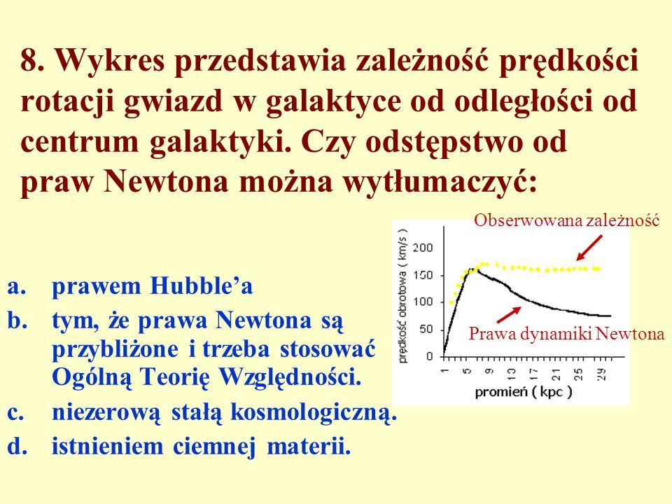 8. Wykres przedstawia zależność prędkości rotacji gwiazd w galaktyce od odległości od centrum galaktyki. Czy odstępstwo od praw Newtona można wytłumac