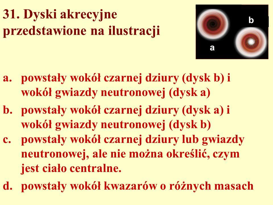 31. Dyski akrecyjne przedstawione na ilustracji a.powstały wokół czarnej dziury (dysk b) i wokół gwiazdy neutronowej (dysk a) b.powstały wokół czarnej