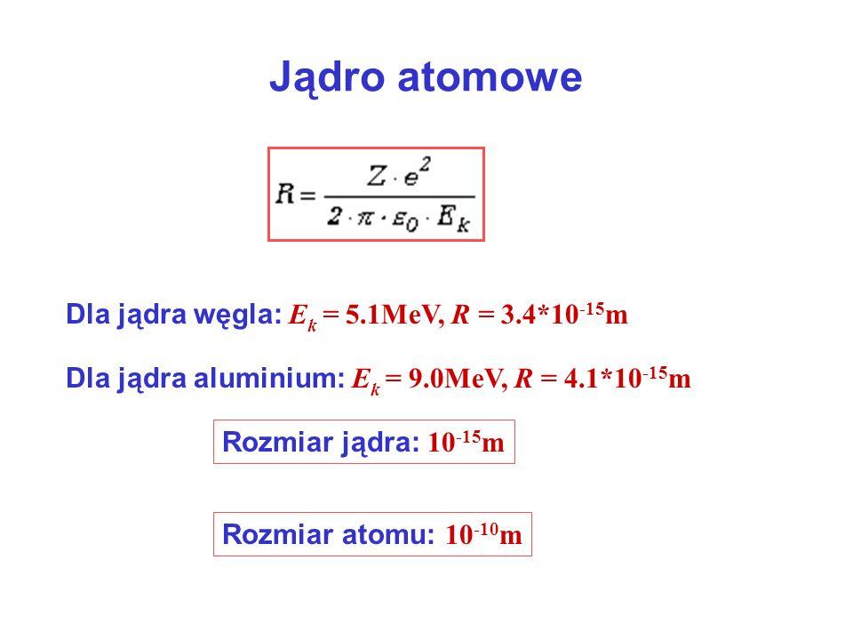 Jądro atomowe Dla jądra węgla: E k = 5.1MeV, R = 3.4*10 -15 m Dla jądra aluminium: E k = 9.0MeV, R = 4.1*10 -15 m Rozmiar atomu: 10 -10 m Rozmiar jądra: 10 -15 m