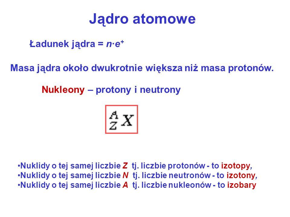 Bariony Większość masy hadronu to energia wiązania kwarków.