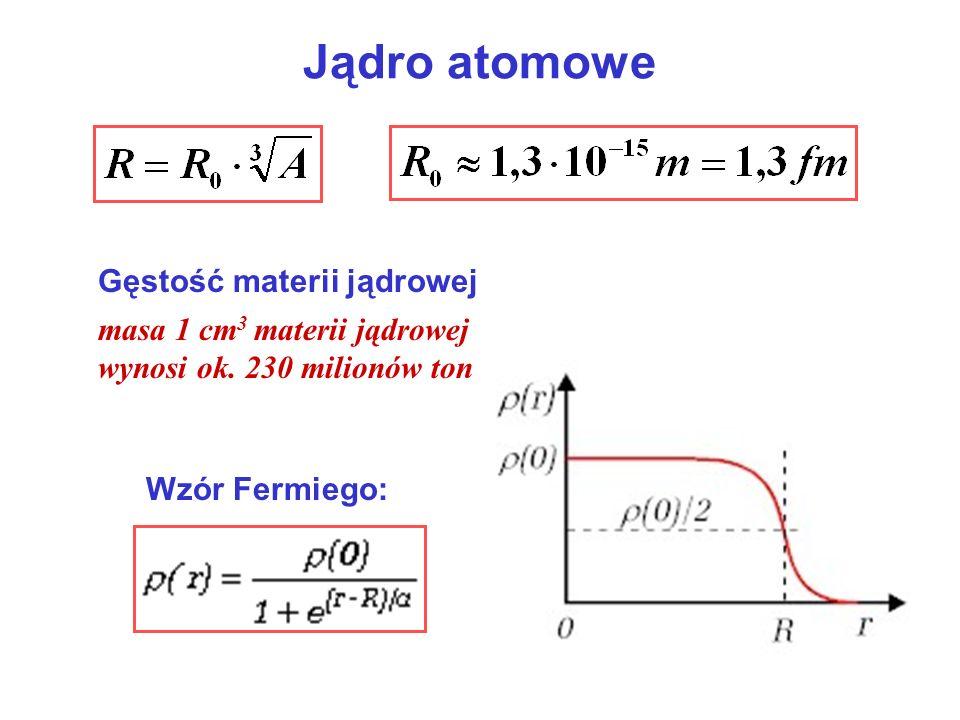 Defekt masy Suma mas neutronów i protonów Masa jądra Energia wiązania