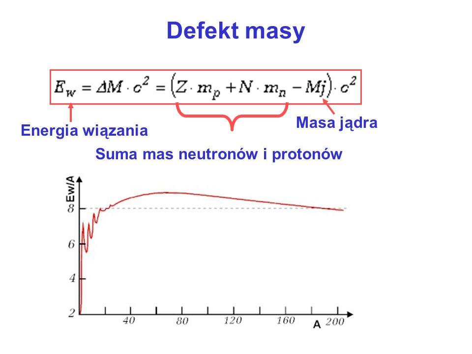 Leptony Leptony = (e, e ), (, ), (, ) + antycząstki są fermionami oddziałujacymi słabo, LeLe L L e, e +1,, e +, e 1 +, 1 1 inne0 0 0 Liczba leptonowa: