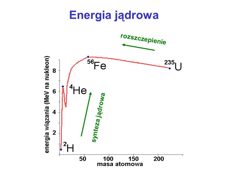 Spin jądra Spin jądra jest sumą wektorową spinów poszczególnych nukleonów oraz ich momentów orbitalnych.