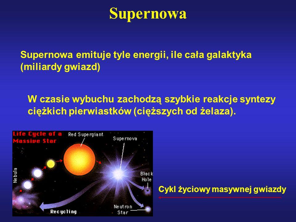 Supernowa Supernowa emituje tyle energii, ile cała galaktyka (miliardy gwiazd) W czasie wybuchu zachodzą szybkie reakcje syntezy ciężkich pierwiastków