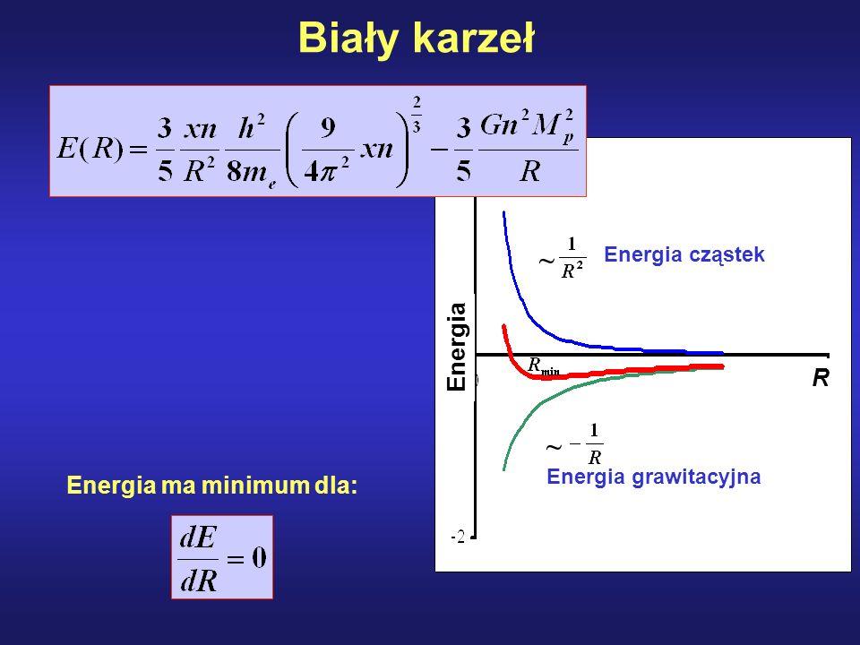 Biały karzeł Energia ma minimum dla: ~ ~ Energia R Energia grawitacyjna Energia cząstek