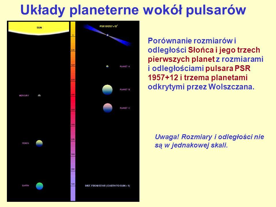 Układy planeterne wokół pulsarów Porównanie rozmiarów i odległości Słońca i jego trzech pierwszych planet z rozmiarami i odległościami pulsara PSR 195