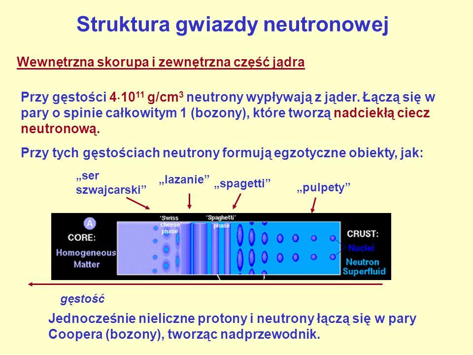 Struktura gwiazdy neutronowej Wewnętrzna skorupa i zewnętrzna część jądra Przy gęstości 4 10 11 g/cm 3 neutrony wypływają z jąder. Łączą się w pary o