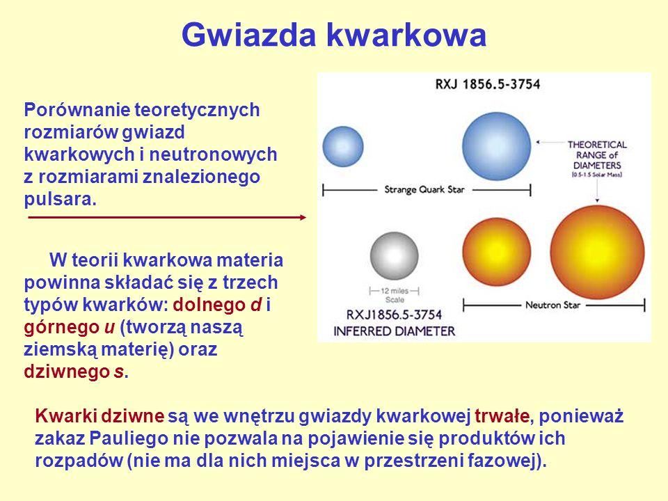 Gwiazda kwarkowa Porównanie teoretycznych rozmiarów gwiazd kwarkowych i neutronowych z rozmiarami znalezionego pulsara. W teorii kwarkowa materia powi