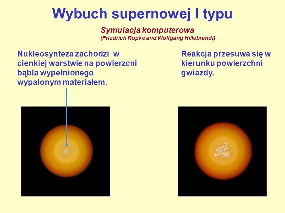 Wybuch supernowej I typu Nukleosynteza zachodzi w cienkiej warstwie na powierzcni bąbla wypełnionego wypalonym materiałem. Symulacja komputerowa (Frie