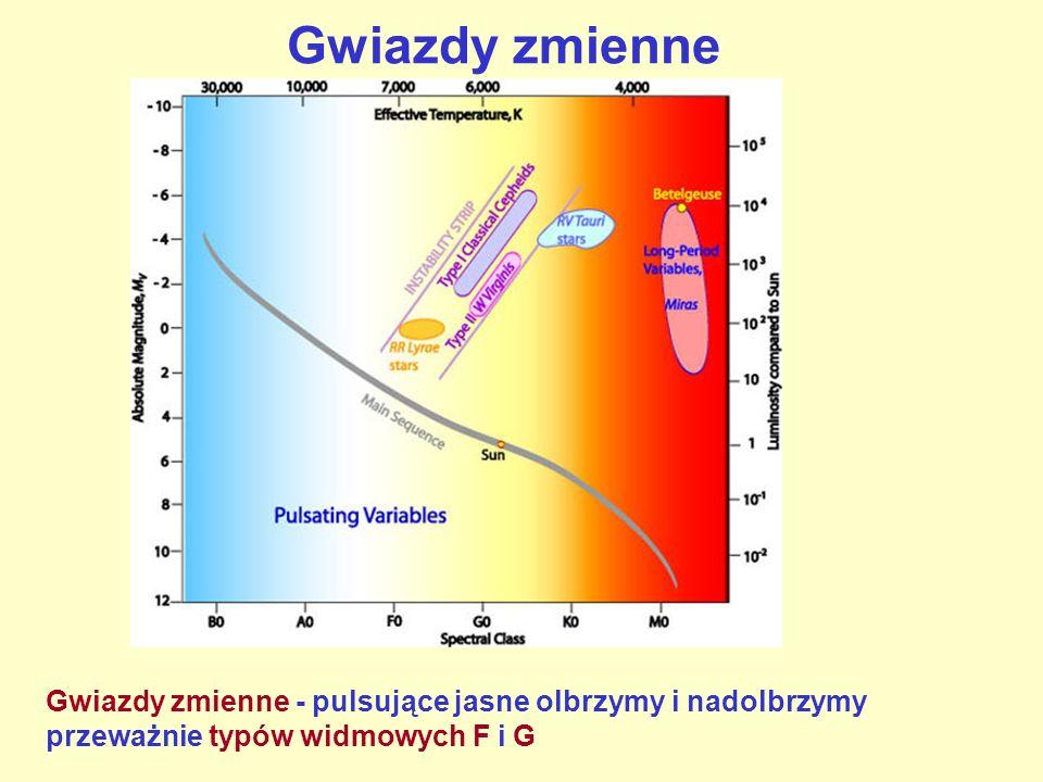 Gwiazdy zmienne Gwiazdy zmienne - pulsujące jasne olbrzymy i nadolbrzymy przeważnie typów widmowych F i G