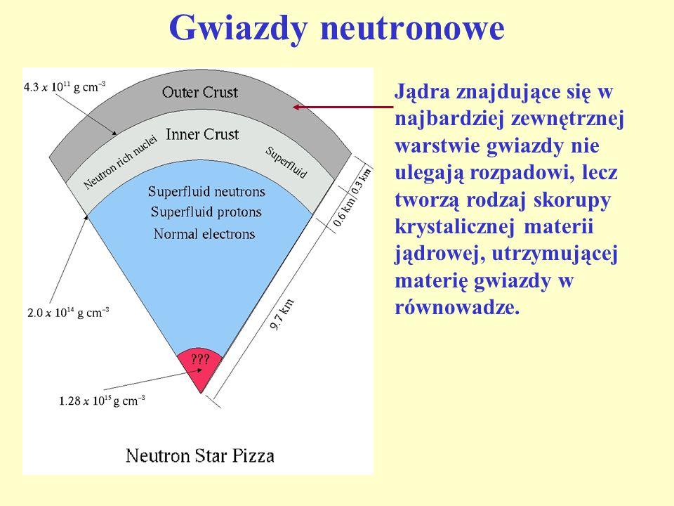 Gwiazdy zmienne Za regularne zmiany rozmiarów, a co za tym idzie - temperatury i jasności gwiazd - odpowiedzialna jest warstwa jonizacji helu.