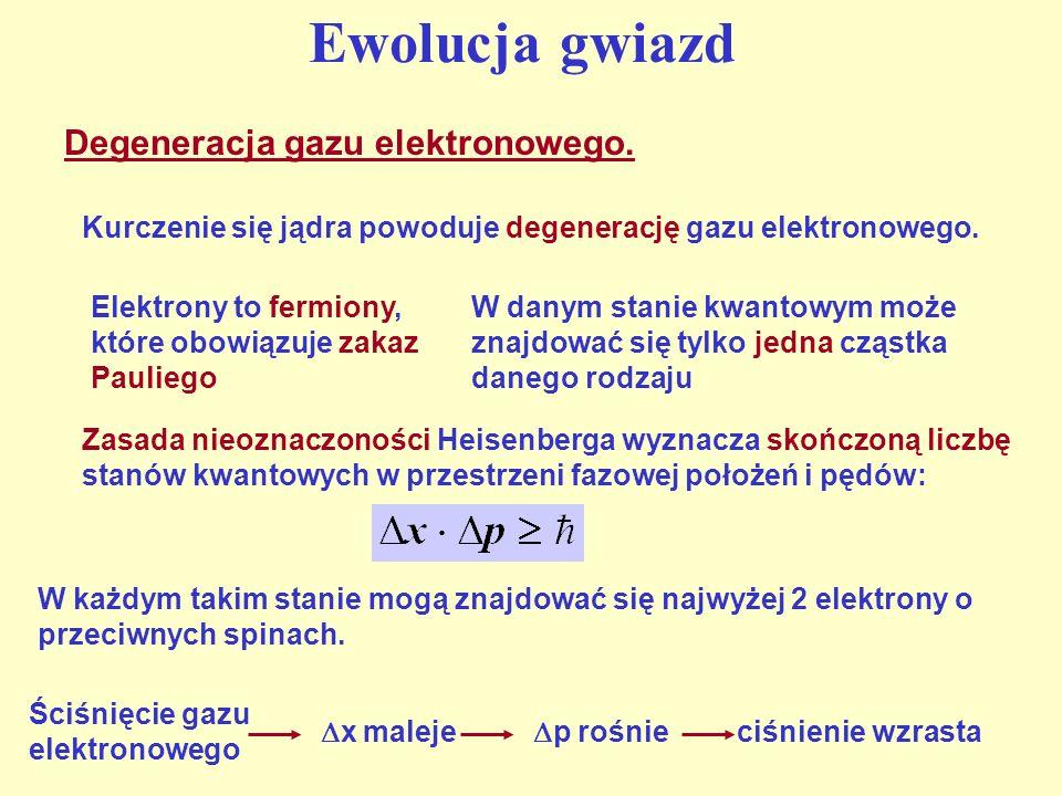 Ewolucja gwiazd Degeneracja gazu elektronowego. Kurczenie się jądra powoduje degenerację gazu elektronowego. Elektrony to fermiony, które obowiązuje z