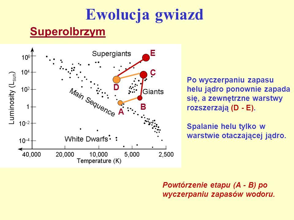 Ewolucja gwiazd Superolbrzym Po wyczerpaniu zapasu helu jądro ponownie zapada się, a zewnętrzne warstwy rozszerzają (D - E). Powtórzenie etapu (A - B)