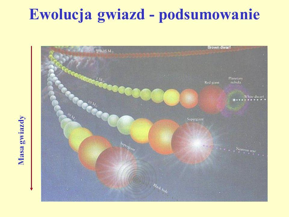 Ewolucja gwiazd - podsumowanie Masa gwiazdy