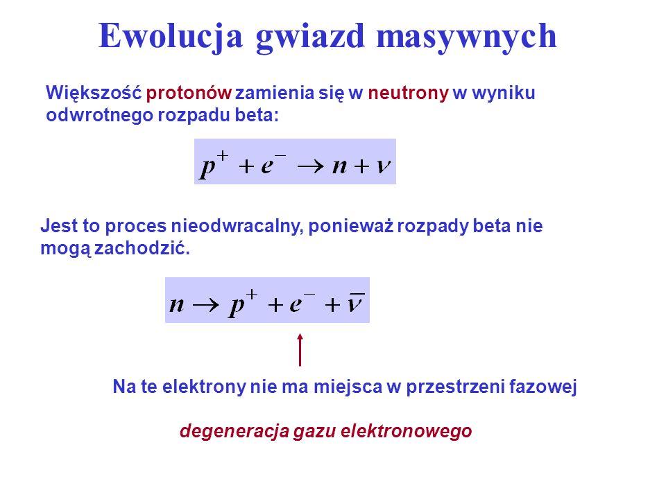 Ewolucja gwiazd masywnych Większość protonów zamienia się w neutrony w wyniku odwrotnego rozpadu beta: Jest to proces nieodwracalny, ponieważ rozpady