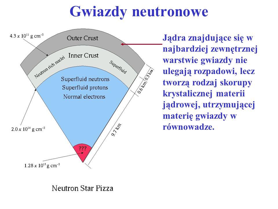 Gwiazdy neutronowe Jądra znajdujące się w najbardziej zewnętrznej warstwie gwiazdy nie ulegają rozpadowi, lecz tworzą rodzaj skorupy krystalicznej mat