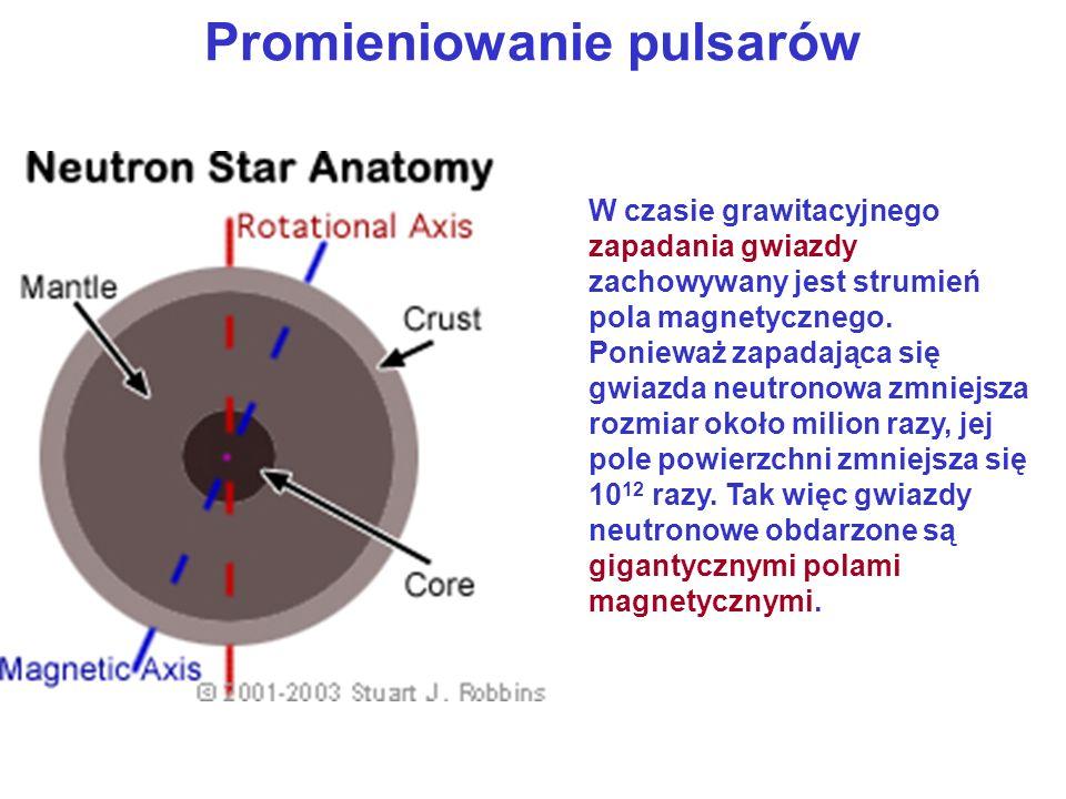 Promieniowanie pulsarów W czasie grawitacyjnego zapadania gwiazdy zachowywany jest strumień pola magnetycznego. Ponieważ zapadająca się gwiazda neutro